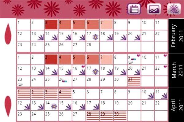 чтобы девушка знала сроки начала месячных, она должна завести календарь