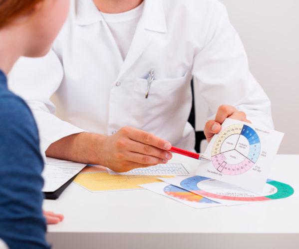 Ановуляторный цикл: характеристики состояния, лечение